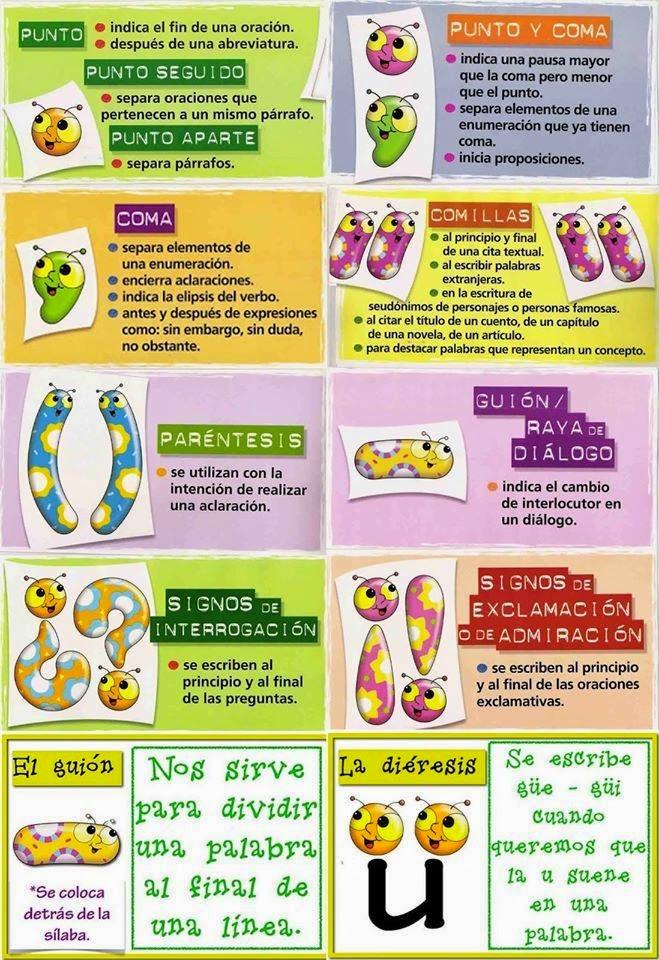 Los signos de puntuaci n imagenes educativas for Cuales son los pasos para realizar un periodico mural