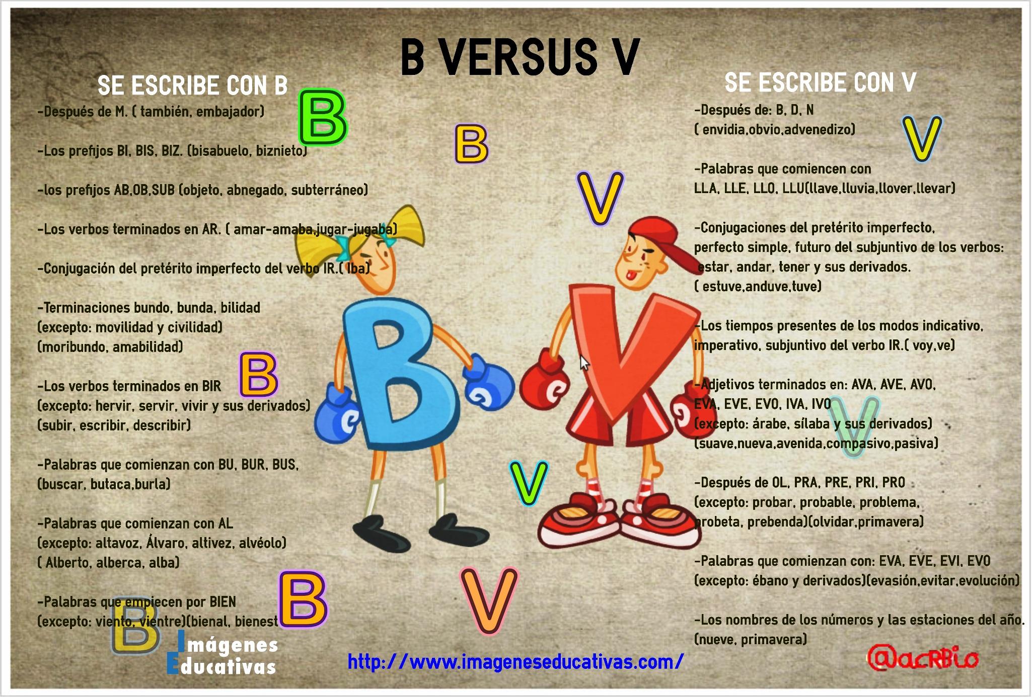 Aprende las reglas de la b v for La b b