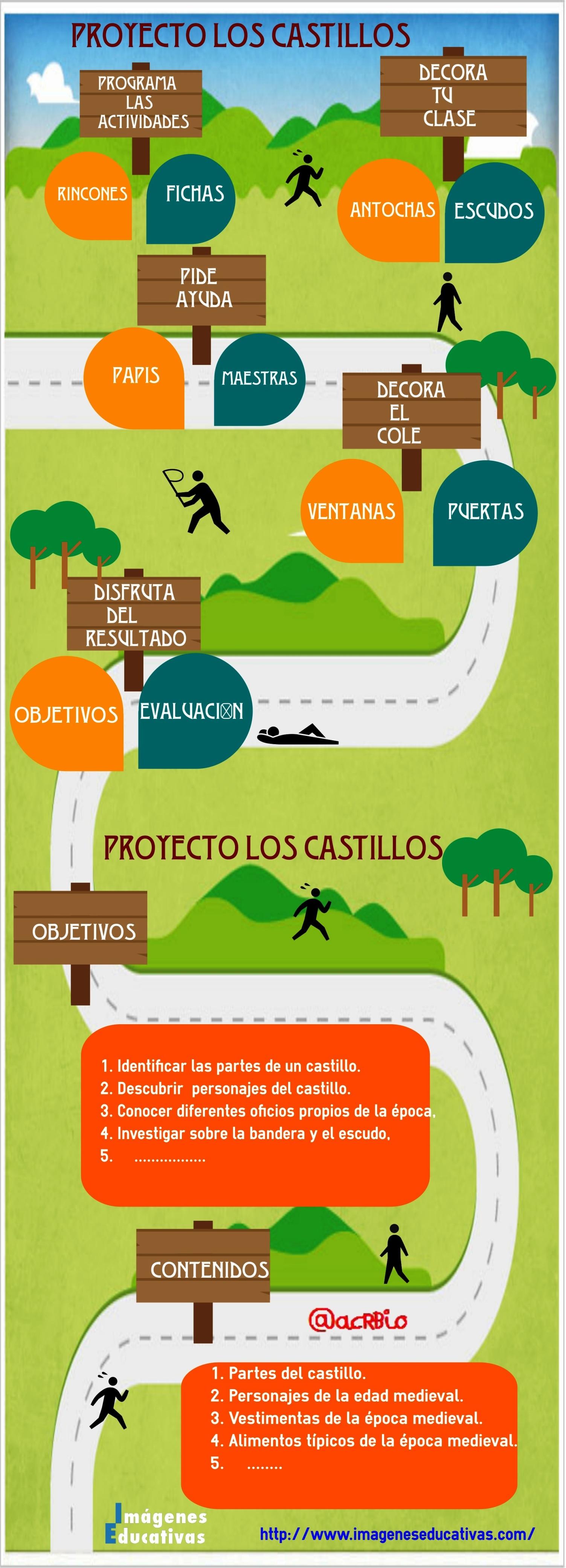 CASTILLOS.jpg (1503×4164) | Castillos, Proyectos