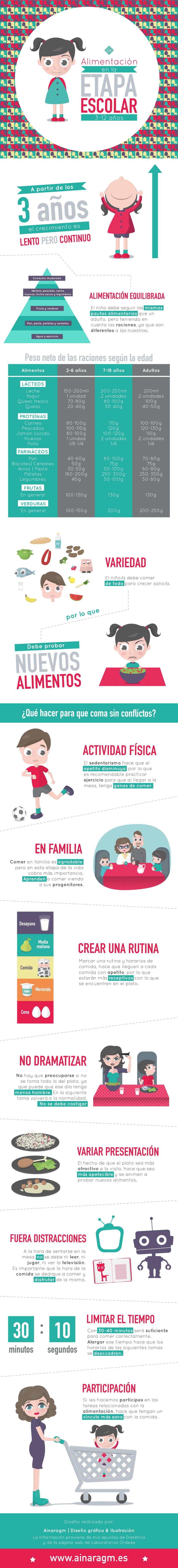 info_alimentacion_escolar