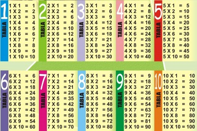 tablas-de-multiplicar-del-1-al-10-tablas - Imagenes Educativas