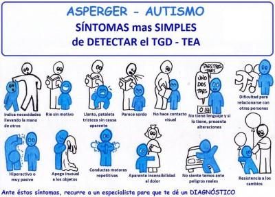 TGD, TEA y Autismo