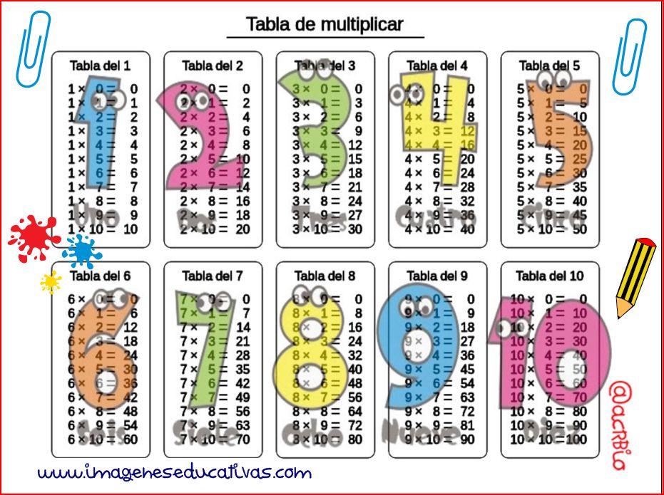 Las tablas de multiplicar al estilo imgenes educativas