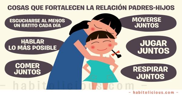Cosa que fortalecen la relación PADRES/MADRES-HIJOS-HIJAS.