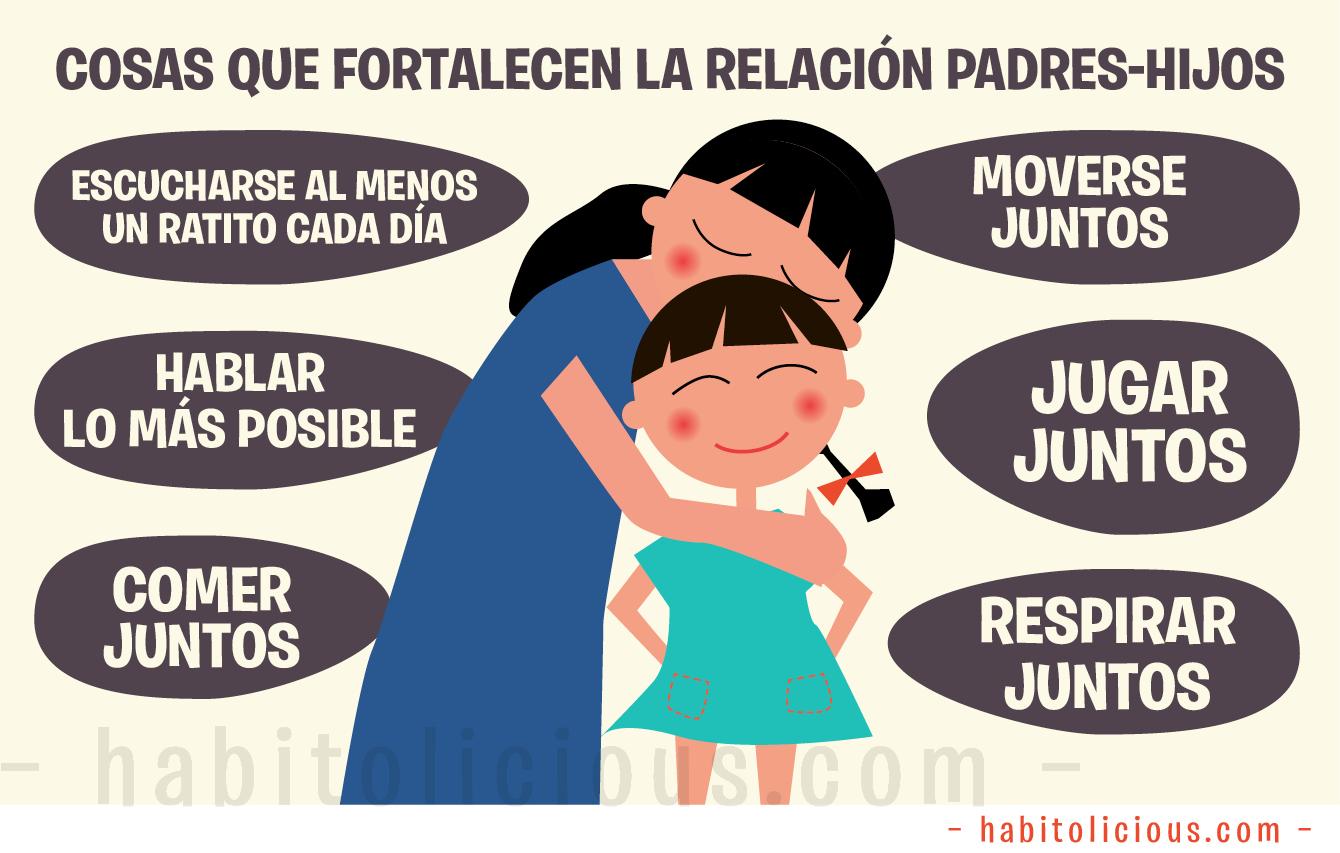 Cosas que fortalecen la relacion padres hijos imagenes for En una relacion con facebook
