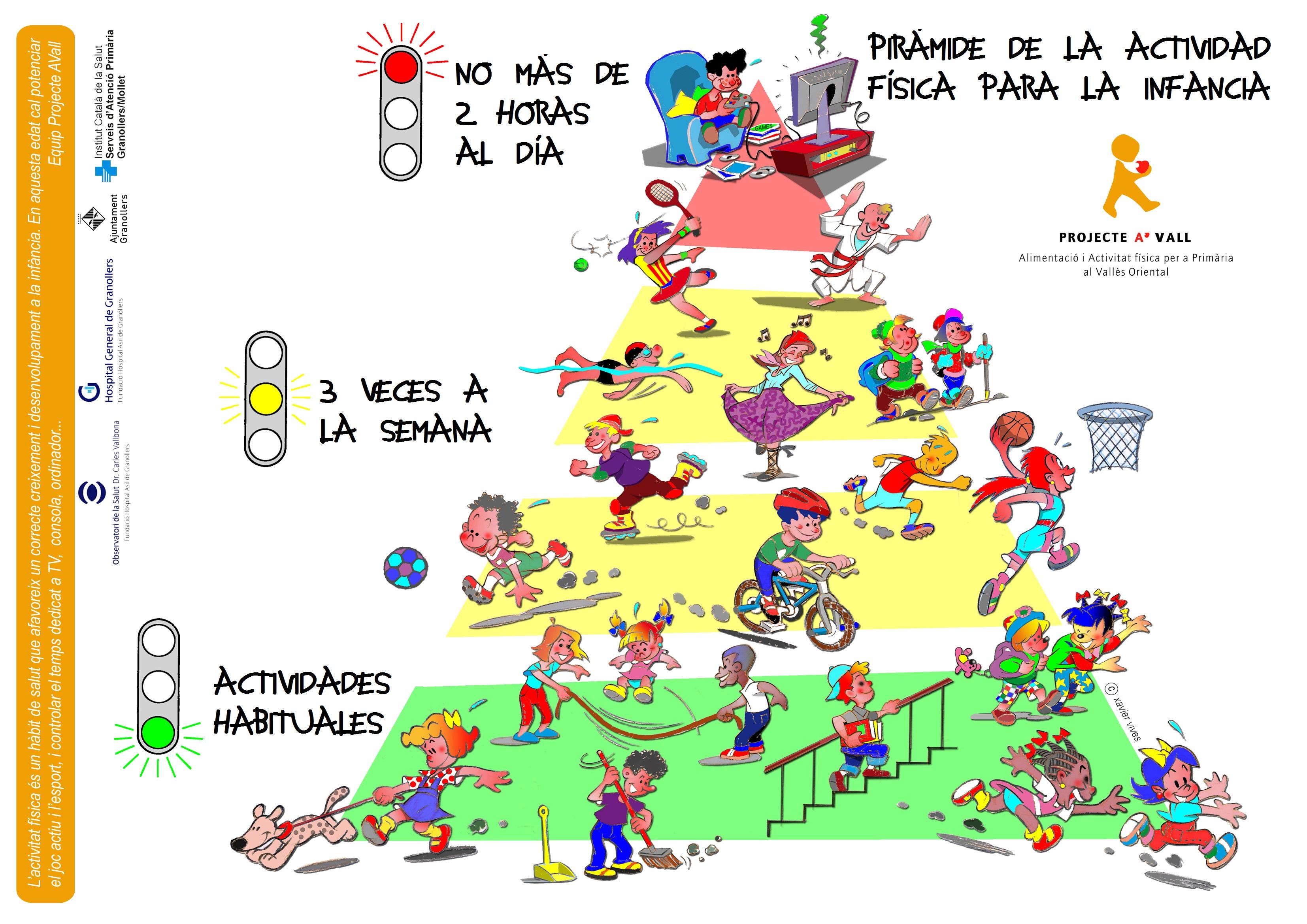 PIRÁMIDE DE LA ACTIVIDAD FÍSICA PARA LA INFANCIA