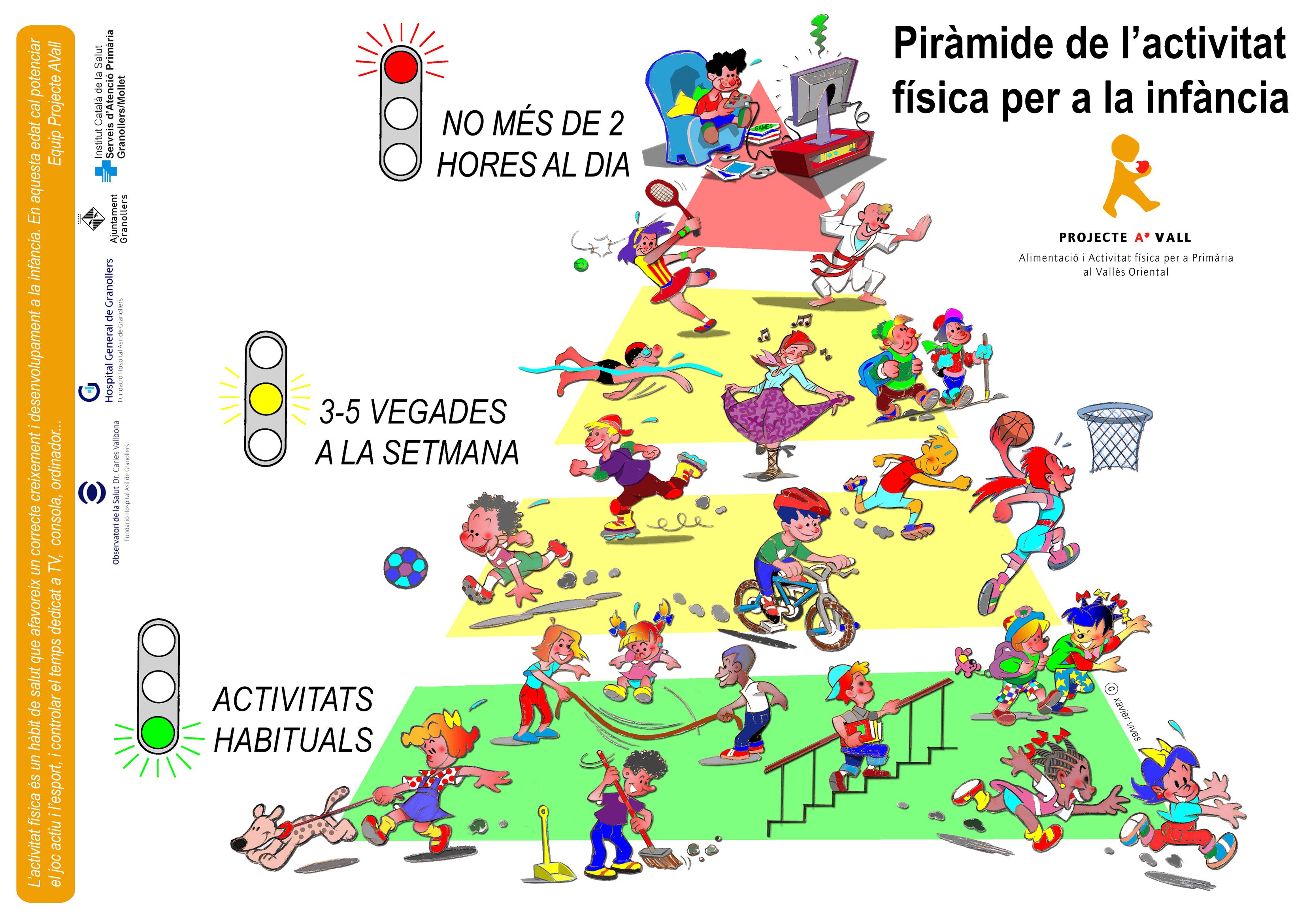 Piramide De Actividad Fisica Para Ninos