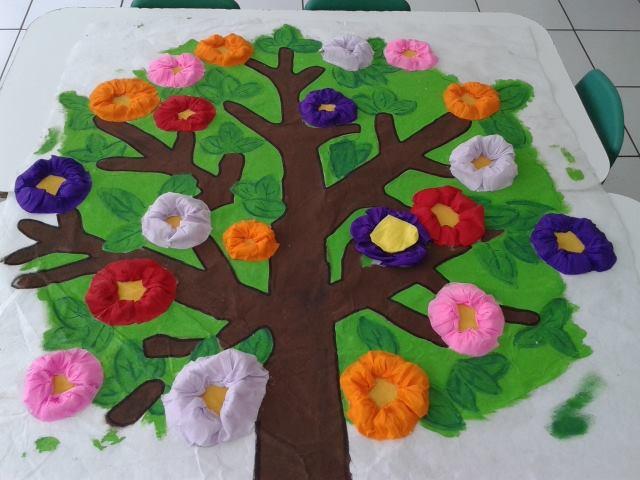 Decoracion de clase detalles primavera 19 imagenes for Decoracion primavera manualidades