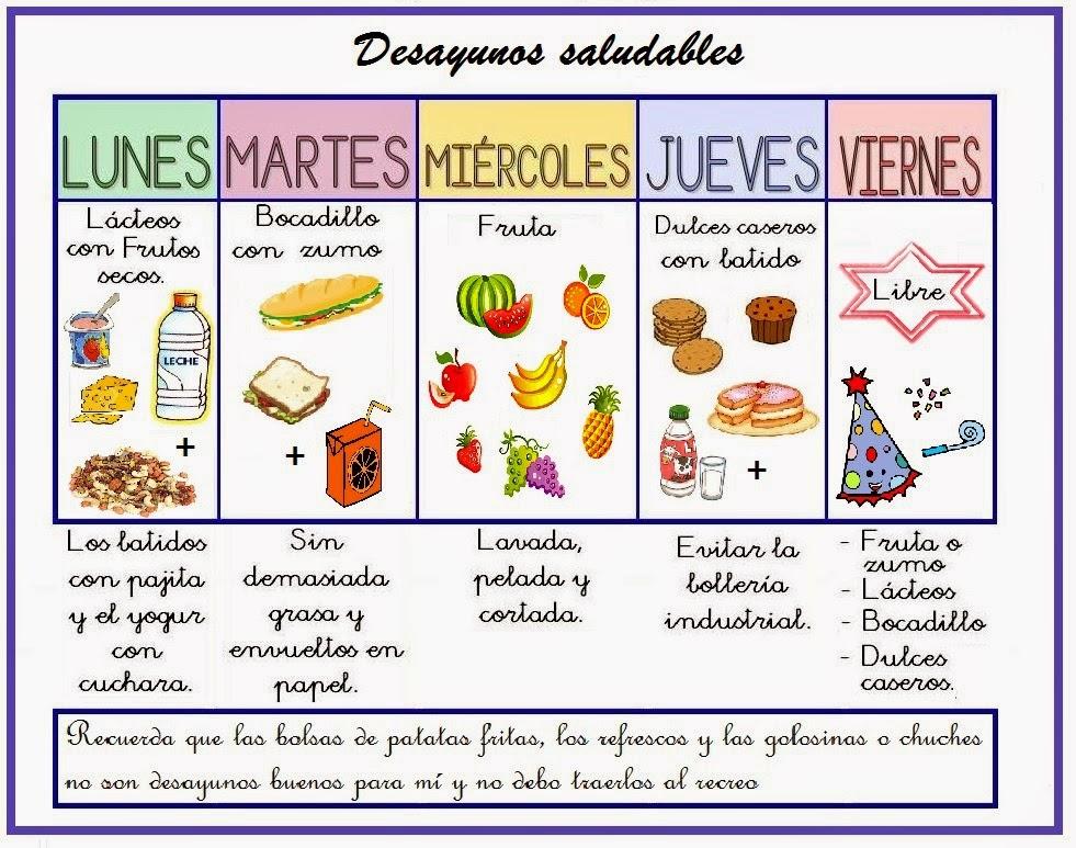 Desayuno sano y saludable 1 imagenes educativas for Menus faciles y sanos