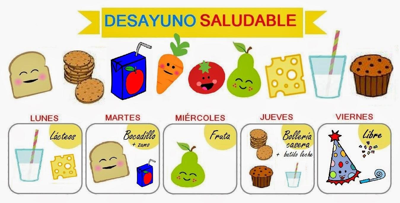 Desayuno Saludable Dibujo Desayuno Sano y Saludable 2
