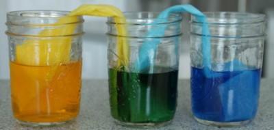 Mezclar colores capilaridad portada