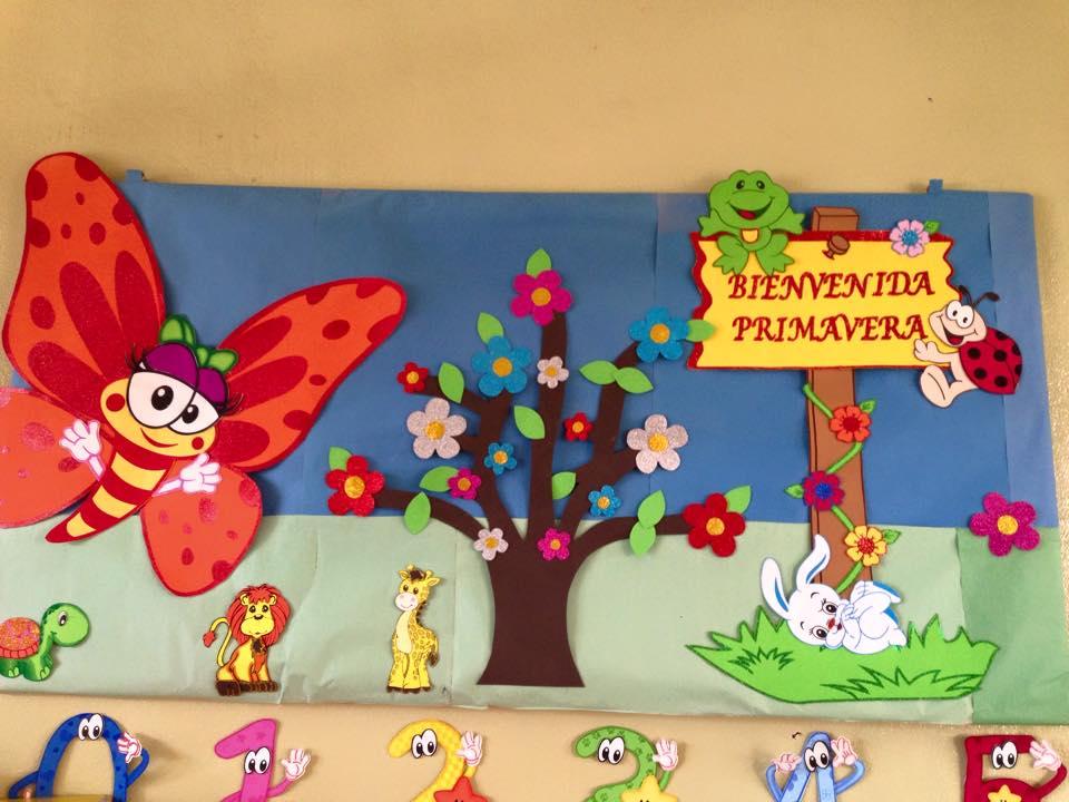 Murales primavera 2 imagenes educativas for Diario mural en ingles