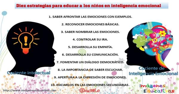 Educación emocional en niños: Las emociones aflictivas - Imagenes ...