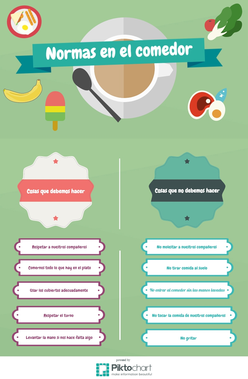 Untitled infographic 20150404194120939 imagenes educativas for Dibujo de comedor escolar