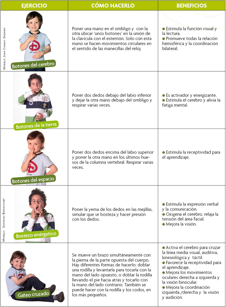 brain gym ejercicios pdf
