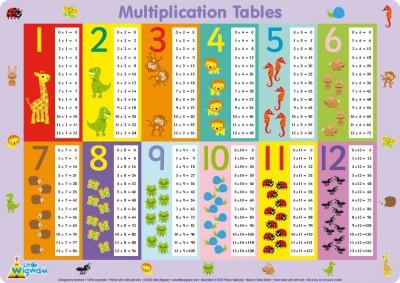 Nueva colecci n de tablas de multiplicar for 10 x table song