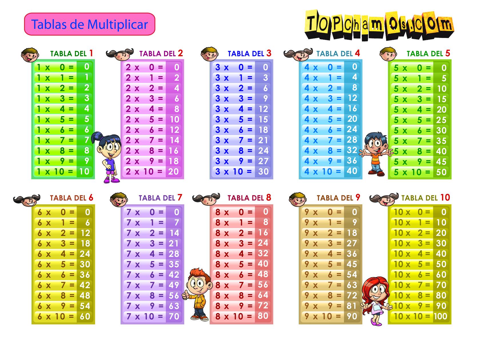 las tablas men 60 345 niveles de lectura de las tablas y gráficos en los ítems 63 346   tecnologías en el currículo de las matemáticas (men, 2003b) seguidamente se .