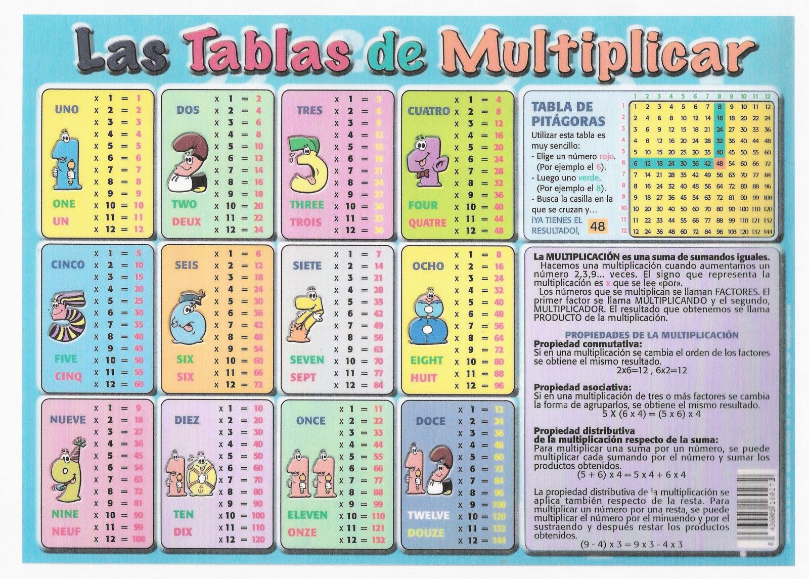 Tabla Multiplicar Del 8 Tablas de Multiplicar 8