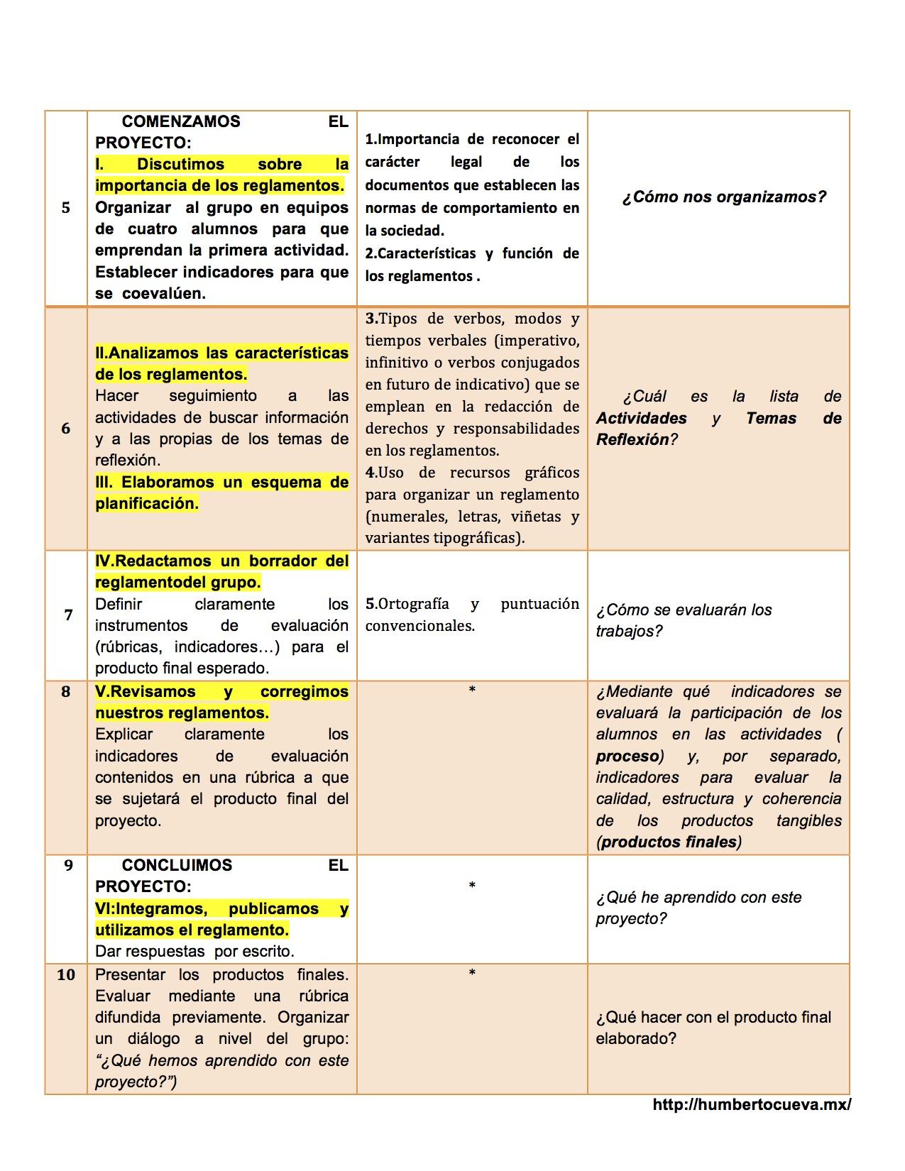 Planeación Didactica Argumentada Formato definitivo (1