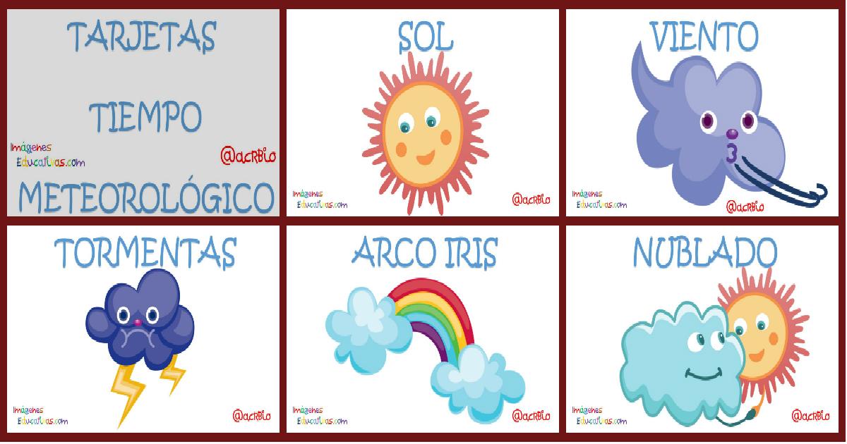 Carteles Sobre El Clima En Inglés Y Español A Color Y En