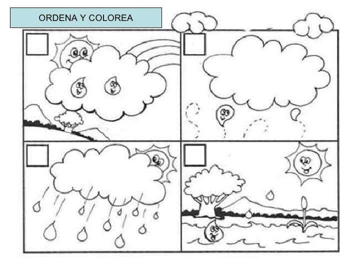 Dibujos Para Colorear Del Ciclo Del Agua Para Ninos: Imagenes Educativas