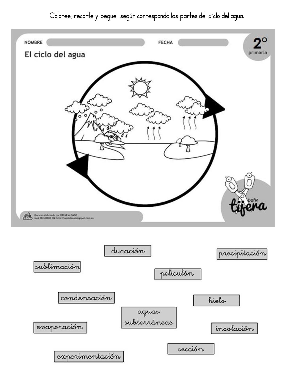 Cuaderno Interactivo Ciclo Del Agua 1 Imagenes Educativas