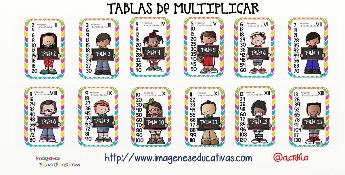 Súper idea DIY para aprender las tablas de multiplicar - Imagenes ...