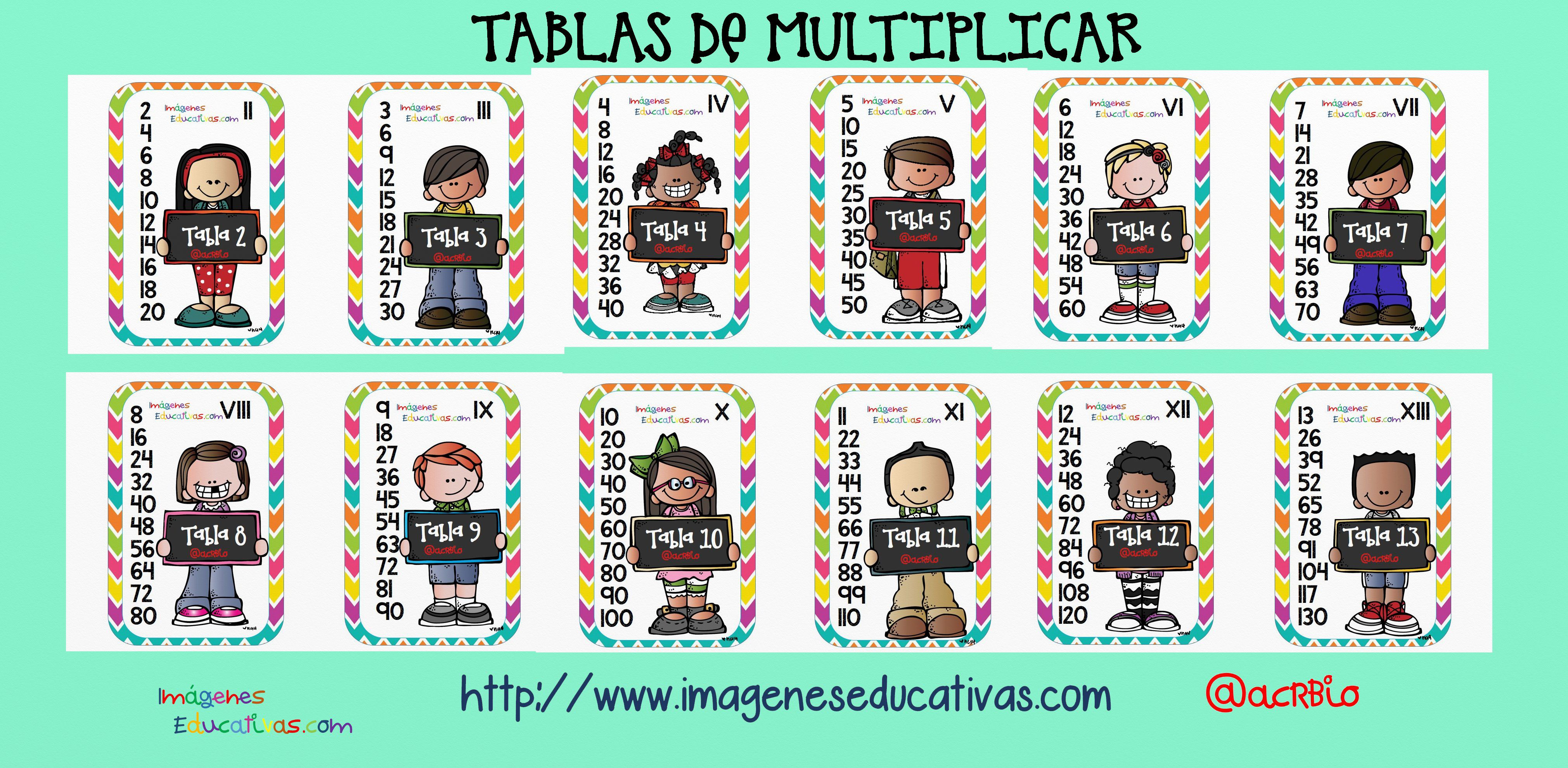 Tablas de Multiplicar Formato Poster2 - Imagenes Educativas