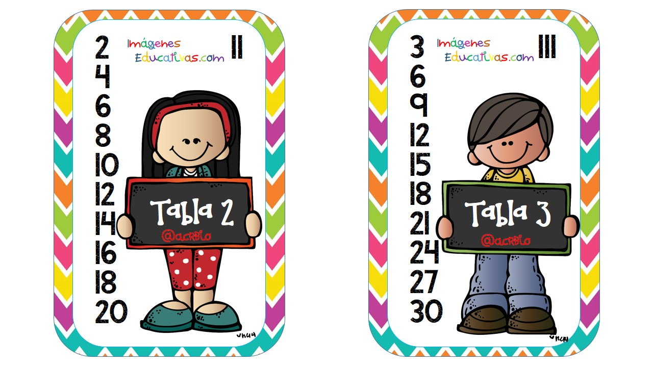 Tablas de multiplicar (1) - Imagenes Educativas