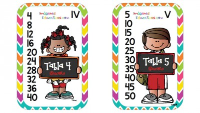 Tablas de multiplicar (2)