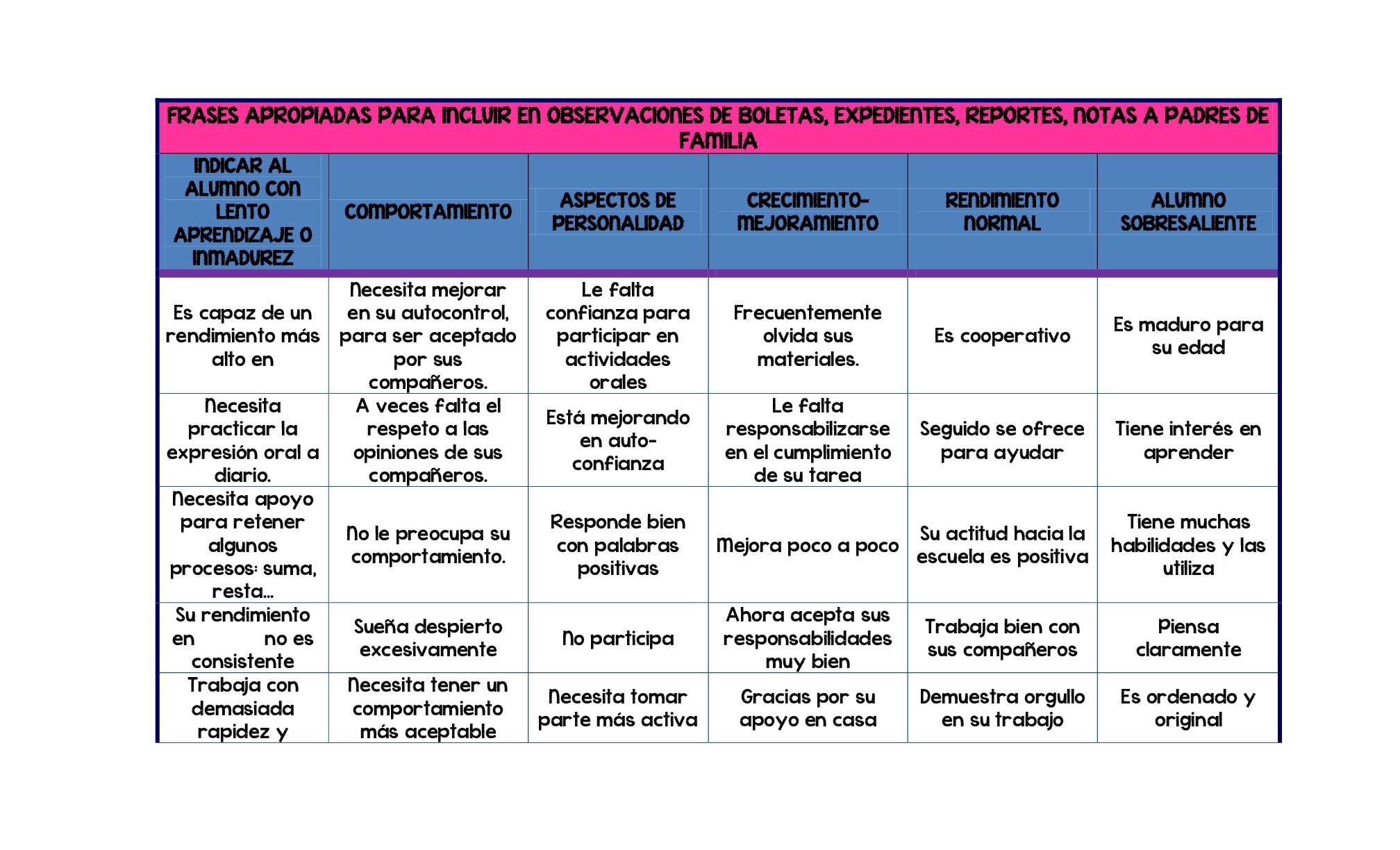FRASES APROPIADAS PARA INCLUIR EN OBSERVACIONES DE BOLETAS (1