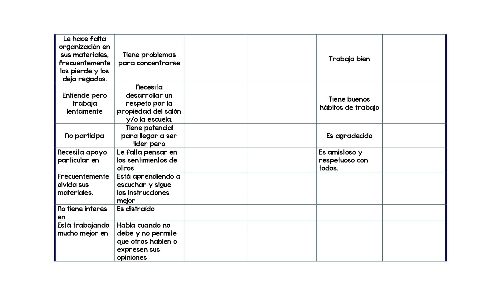 FRASES APROPIADAS PARA INCLUIR EN OBSERVACIONES DE BOLETAS (3