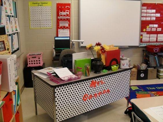 Z Classroom Design : Ideas para organizar tu clase o salón imagenes