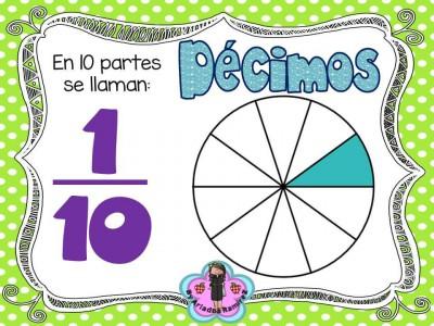 Memorama de Fracciones y sus nombres (2)