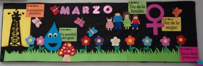 Peri dico mural marzo 1 imagenes educativas for Elaborar un periodico mural