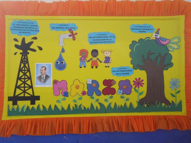 Peri dico mural marzo 2 imagenes educativas for Componentes de un periodico mural