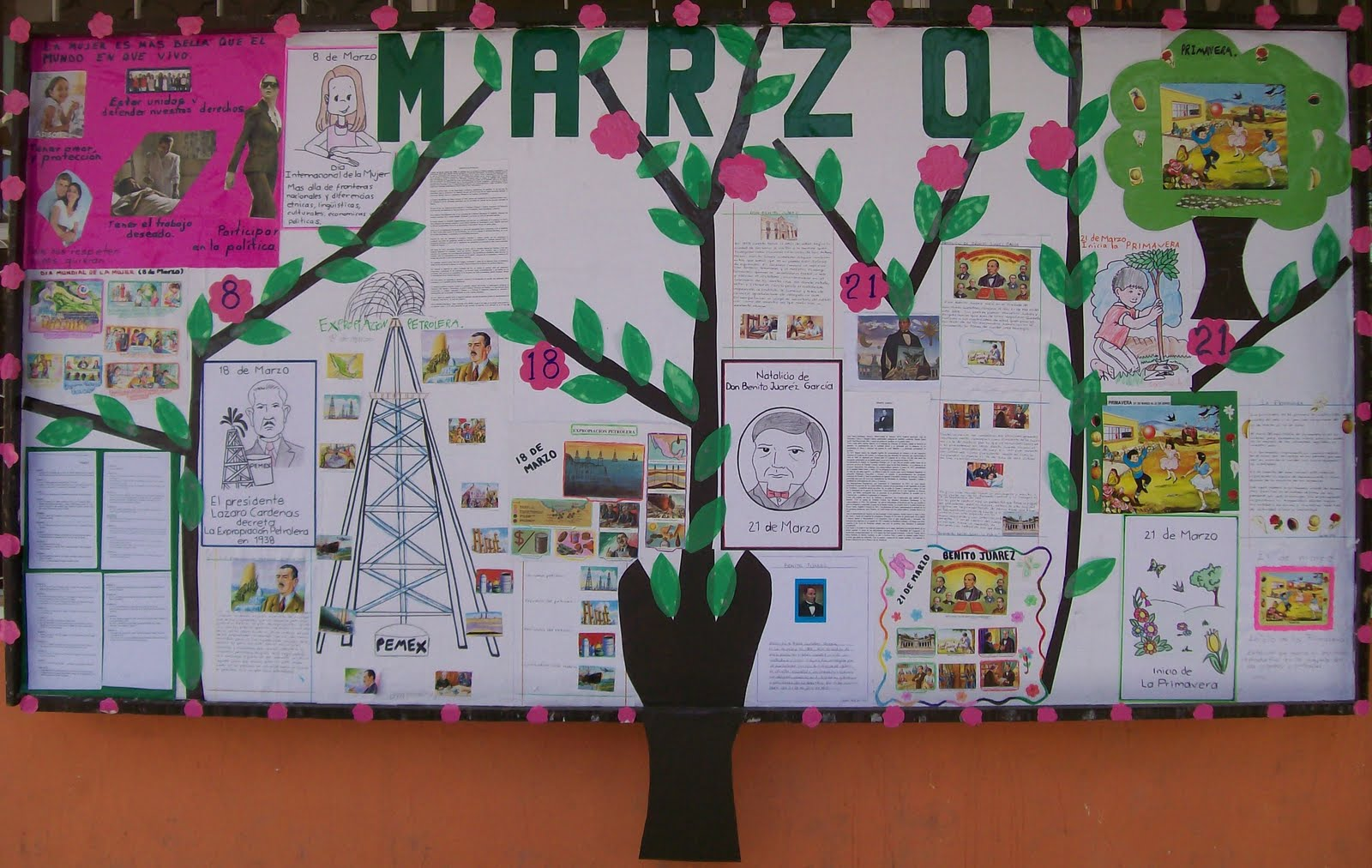 Peri dico mural marzo 8 imagenes educativas for Como decorar un mural