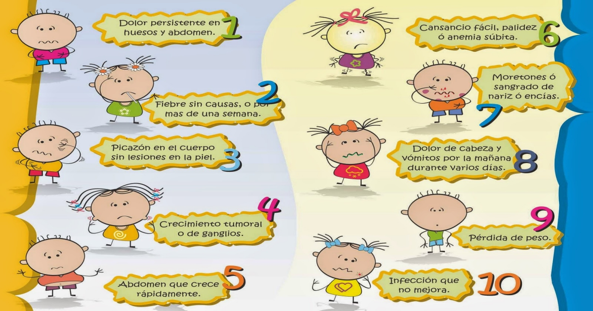 Dia internacional del cancer infantil 15 de febrero for Cuales son los pasos para realizar un periodico mural