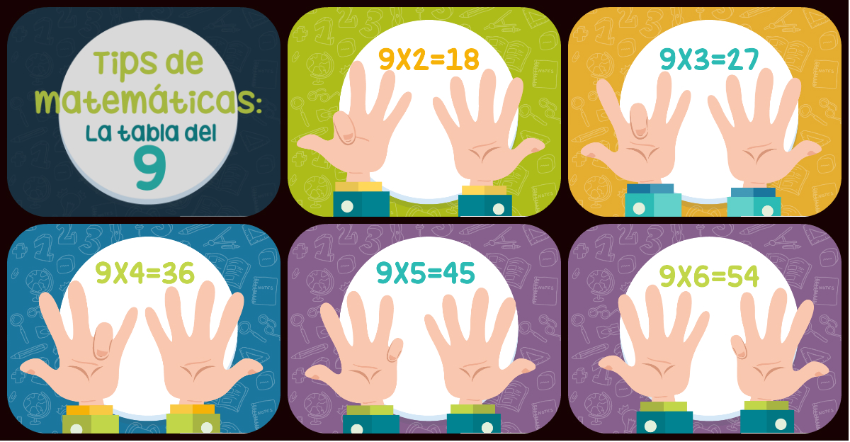 Apr ndete la tabla del nueve con este sencillo truco - Imagenes con trucos opticos ...