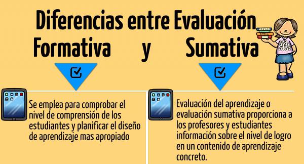 Diferencias entre evaluaci n formativa y sumativa for Diferencia entre yeso y escayola