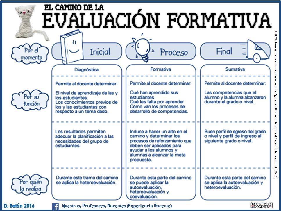 Instrumentos Evaluaci Frases Para Informes Imagenes Educativas