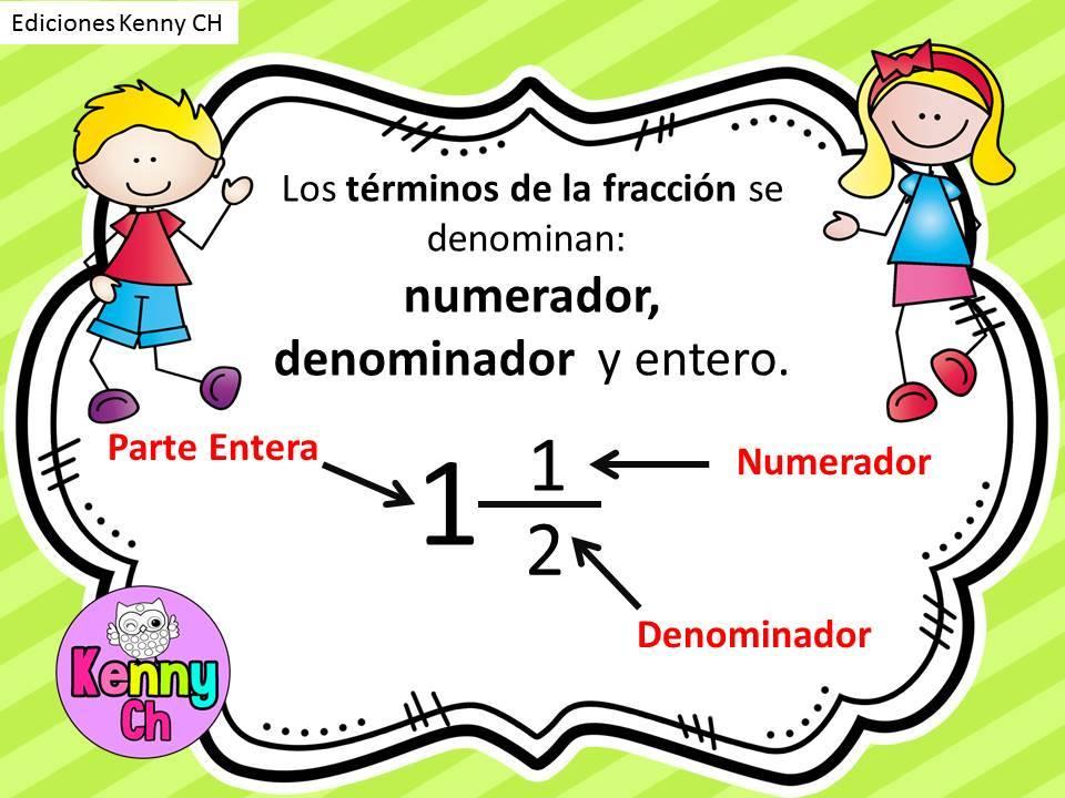 Las fracciones y sus elementos 3 imagenes educativas for Definicion de cuarto