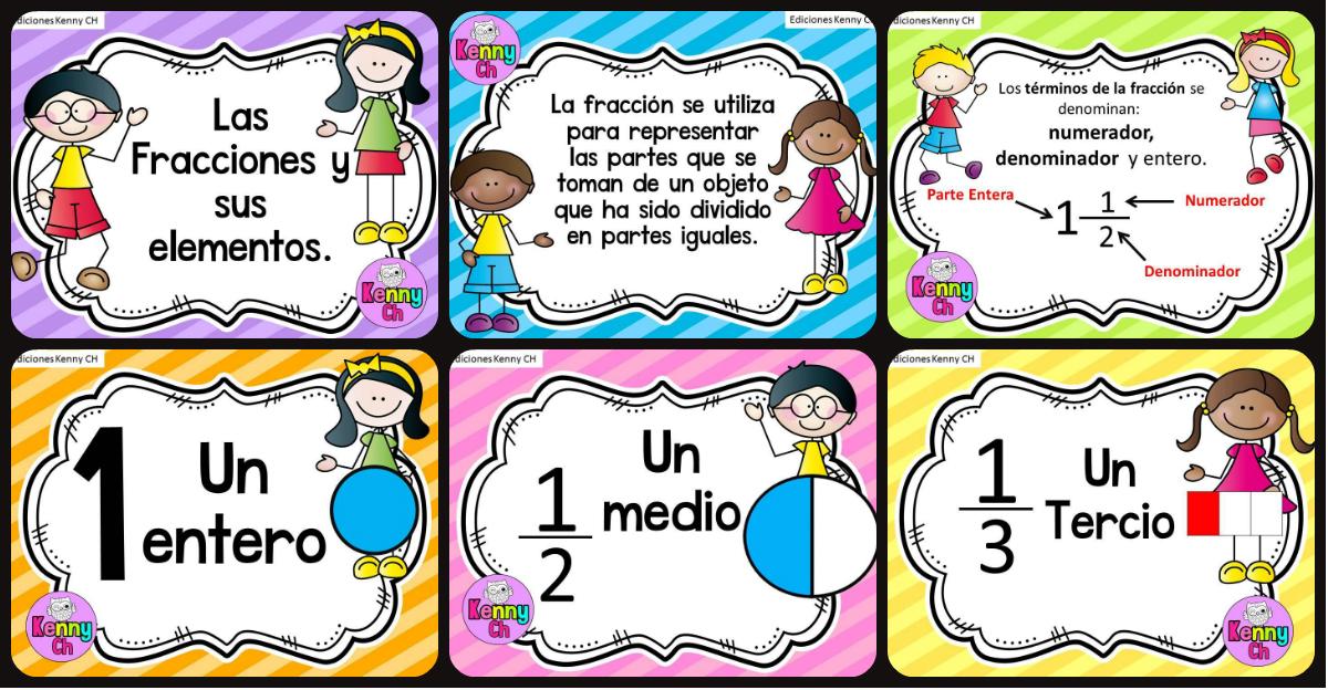 Imagenes Educativas Para Descargar: LAS FRACCIONES Y SUS ELEMENTOS.