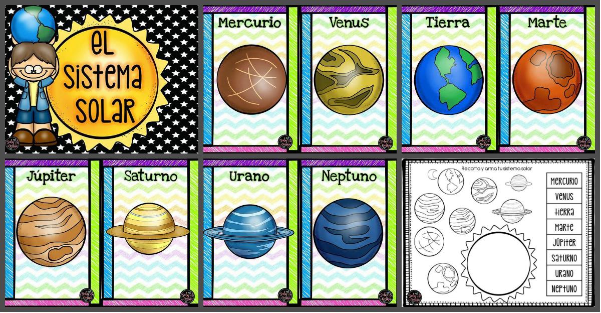 Nuestro Sistema Solar Archivos Imagenes Educativas