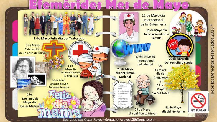 Peri dico mural mayo mes de las madres 26 imagenes for Cuales son las secciones de un periodico mural