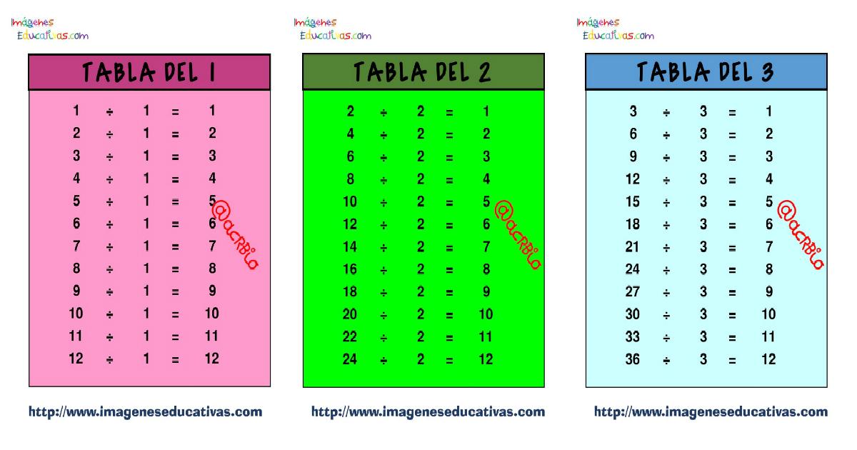Tablas para dividir diferentes formatos imagenes educativas for Dividir piso en dos
