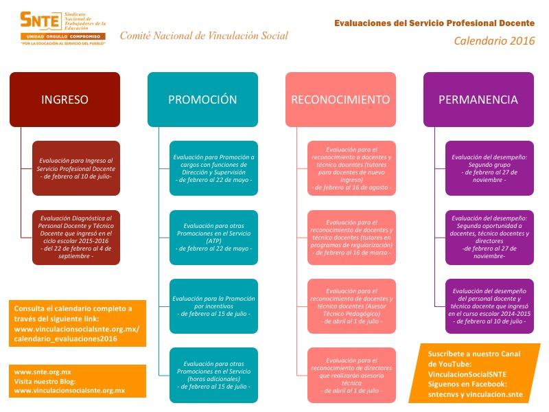 Calendario de evaluaci n del servicio profesional docente for Plazas de docentes 2016
