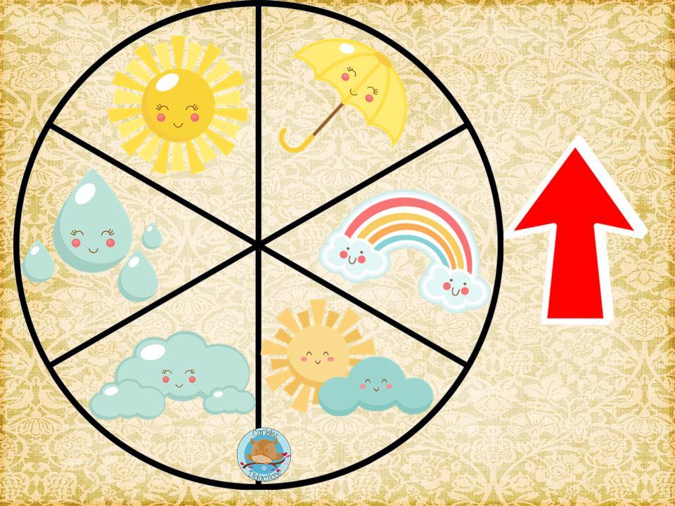 ruleta de los climas