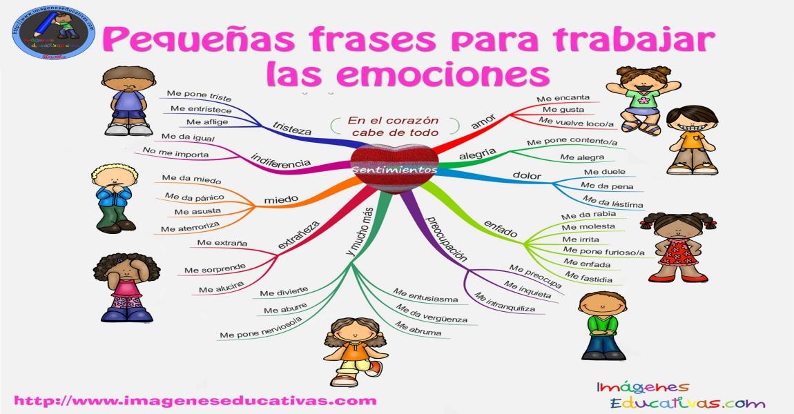 educación para las emociones Archivos - Imagenes Educativas