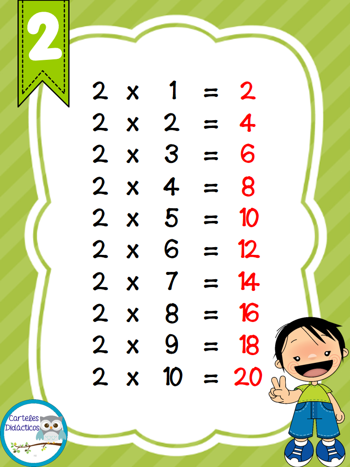 Resultado de imagen de las tablas de multiplicar 2 y 3